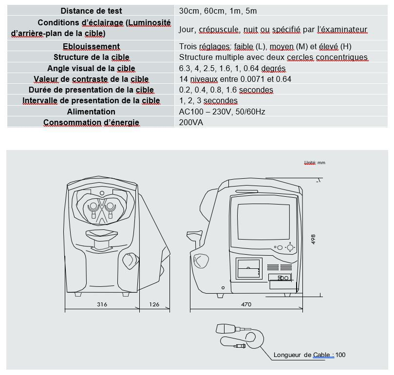 Tableau des données techniques et dimensions du CGT 2000